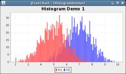 Jfree_chart