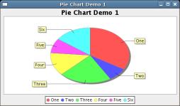 Jfree_chart2